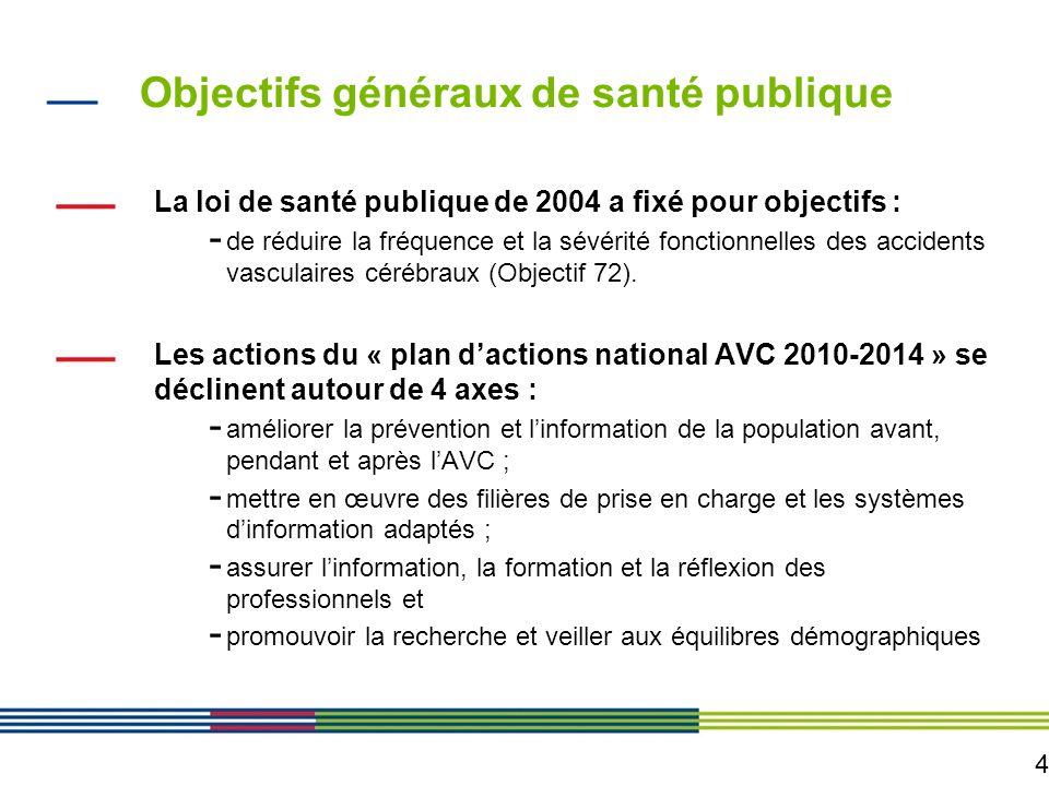 Objectifs généraux de santé publique