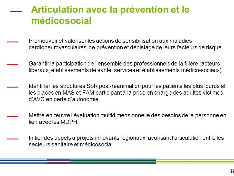 Articulation avec la prévention et le médicosocial