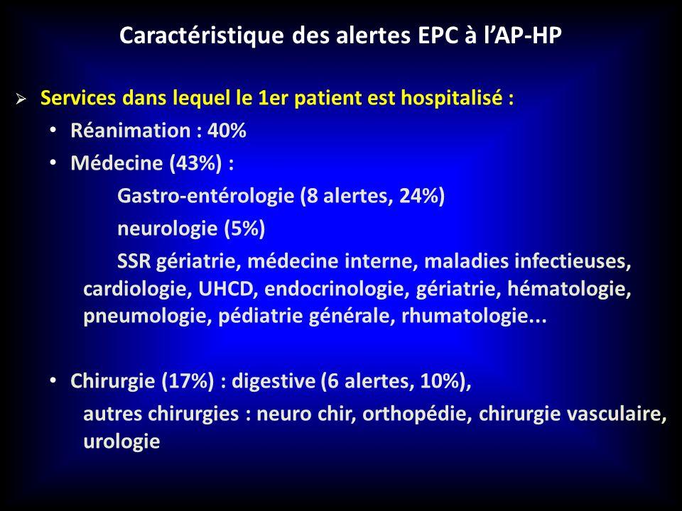 Caractéristique des alertes EPC à l'AP-HP