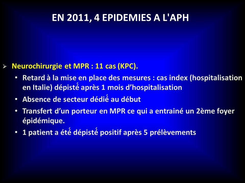 En 2011, 4 epidemies A l APH Neurochirurgie et MPR : 11 cas (KPC).