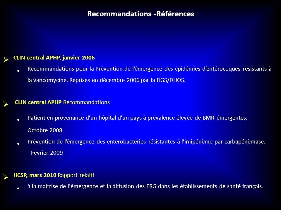 Recommandations -Références