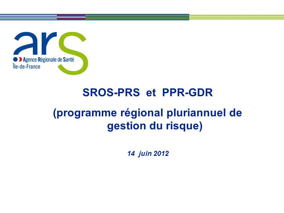 (programme régional pluriannuel de gestion du risque)