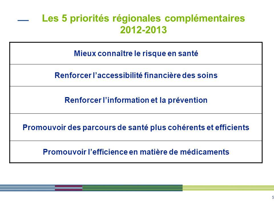 Les 5 priorités régionales complémentaires 2012-2013