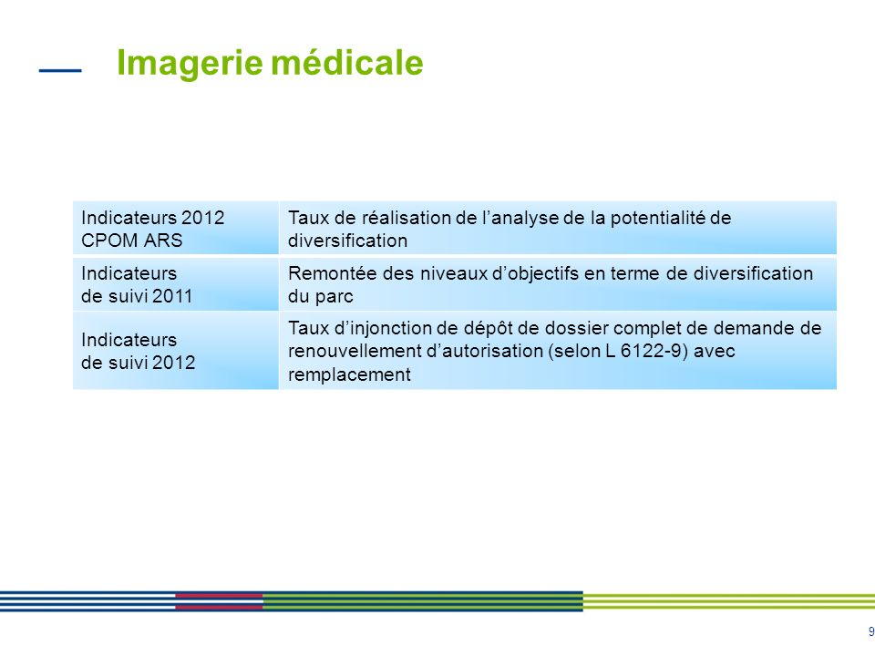 Imagerie médicale Indicateurs 2012 CPOM ARS
