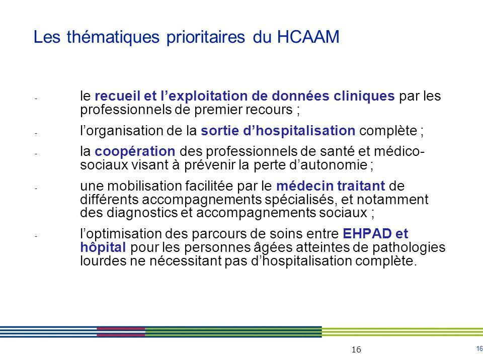 Les thématiques prioritaires du HCAAM