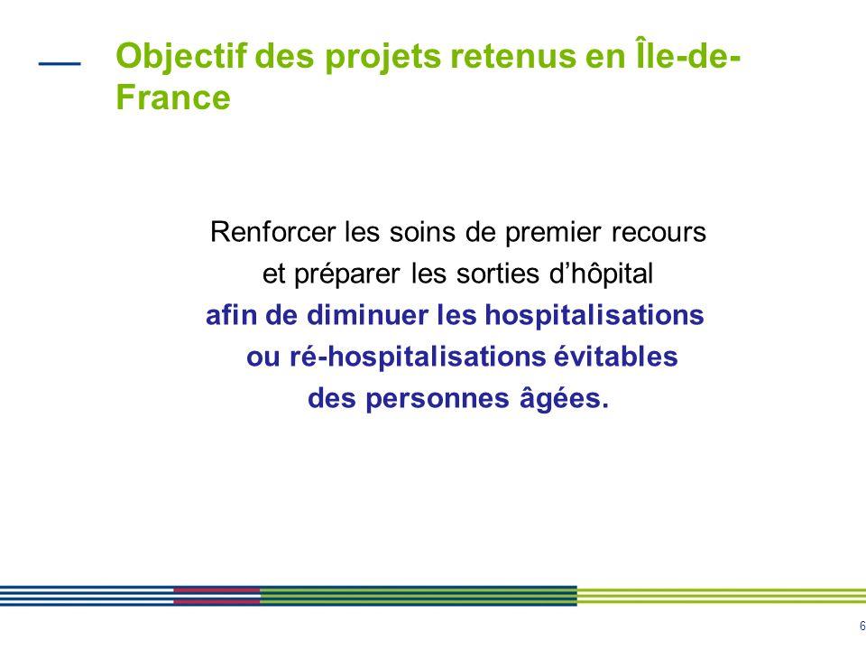Objectif des projets retenus en Île-de-France