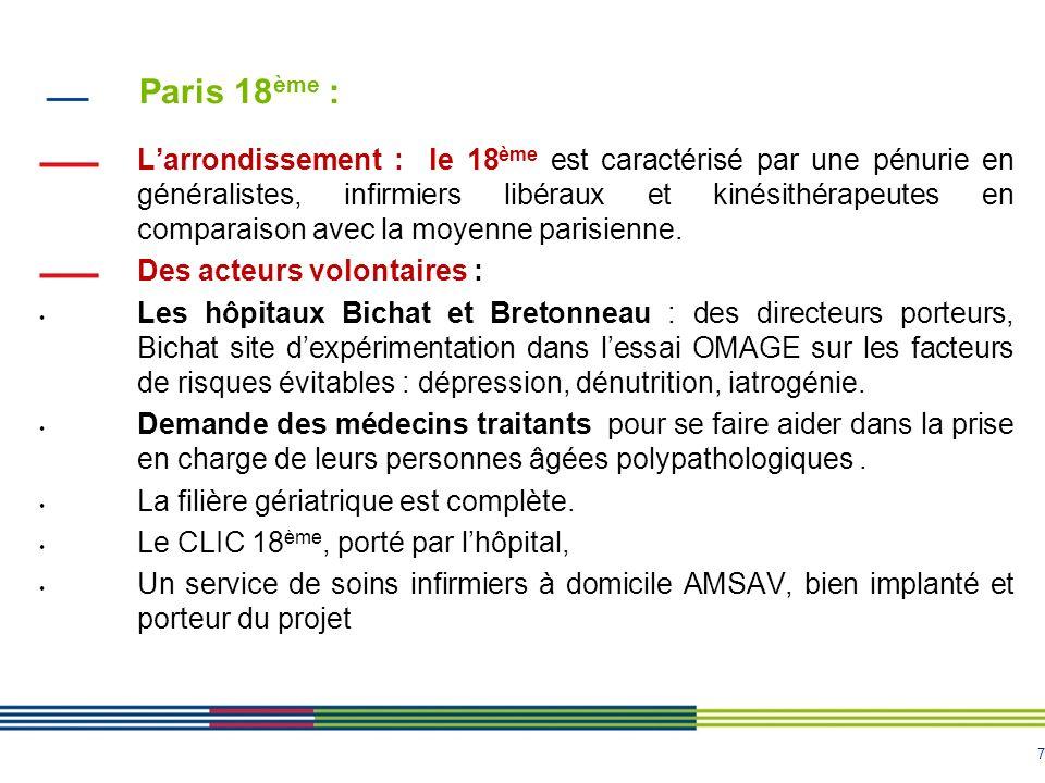 Paris 18ème :