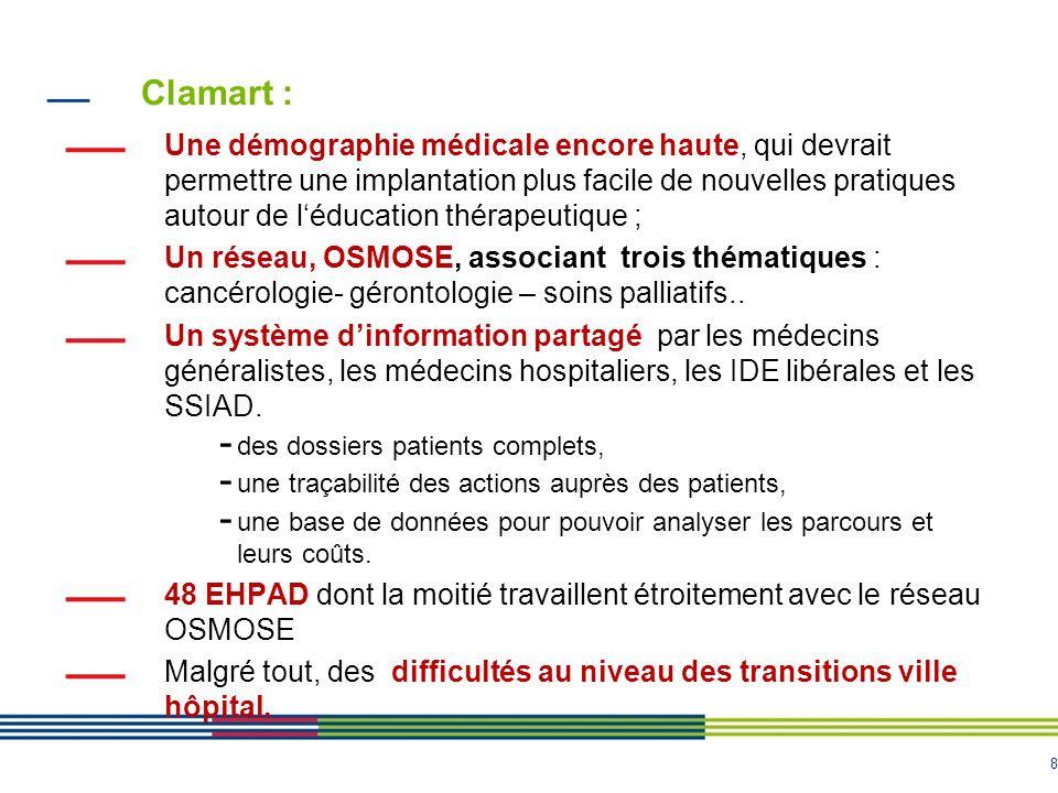 Clamart :