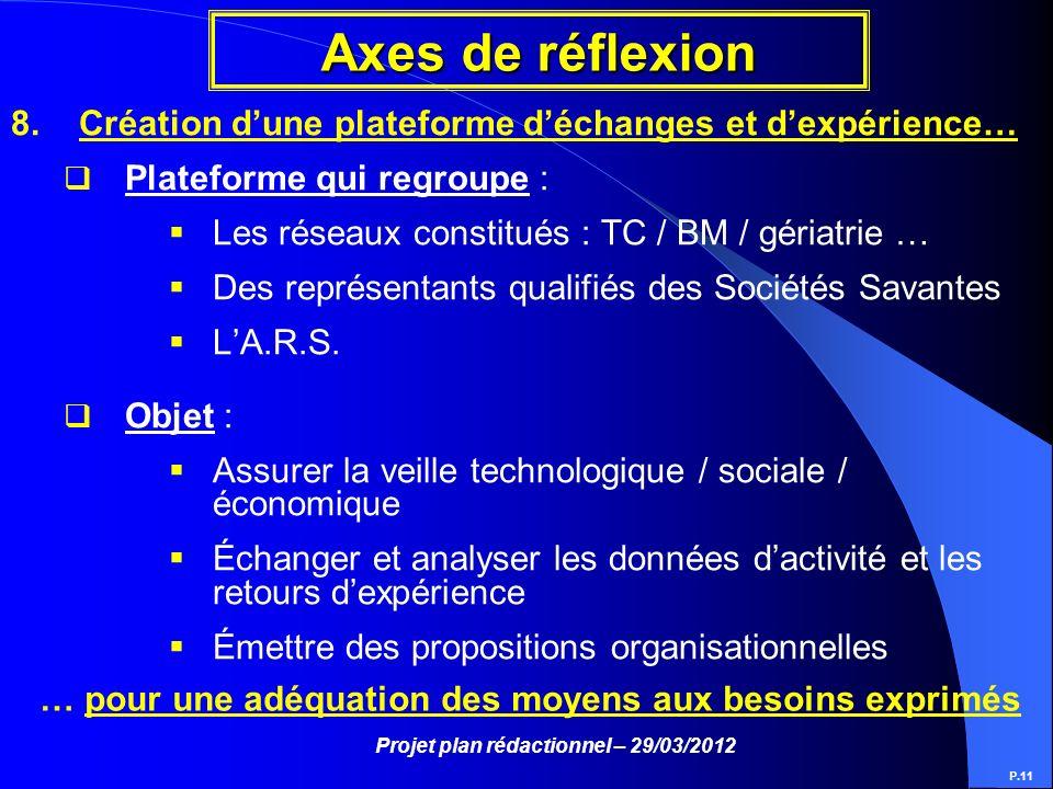 Projet plan rédactionnel – 29/03/2012