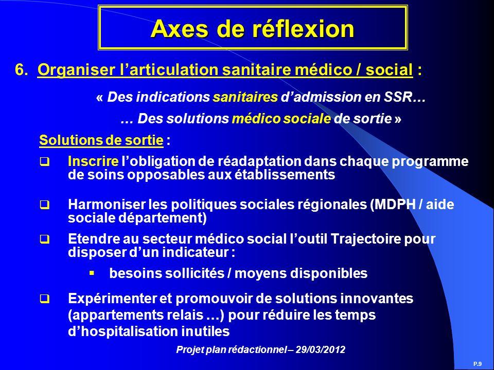 Axes de réflexion 6. Organiser l'articulation sanitaire médico / social : « Des indications sanitaires d'admission en SSR…