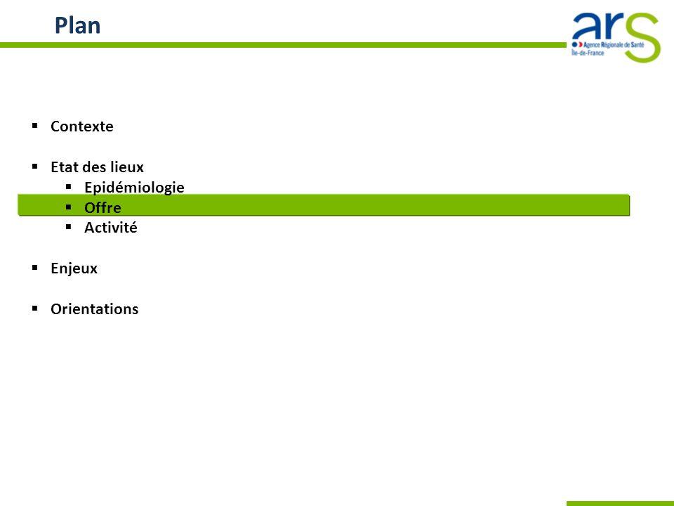 Plan Contexte Etat des lieux Epidémiologie Offre Activité Enjeux