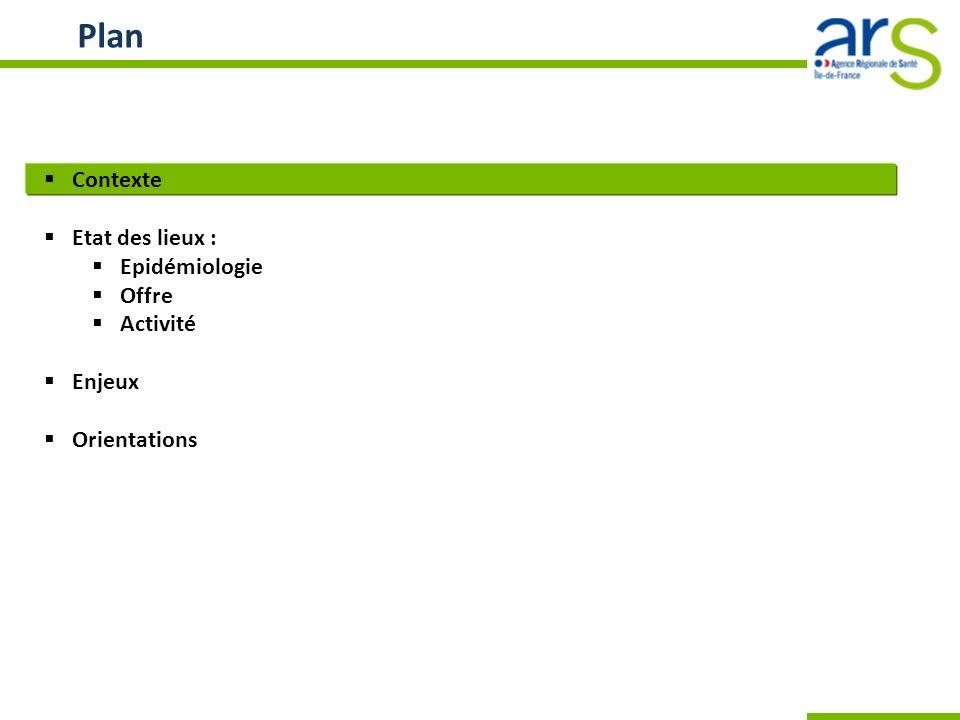 Plan Contexte Etat des lieux : Epidémiologie Offre Activité Enjeux