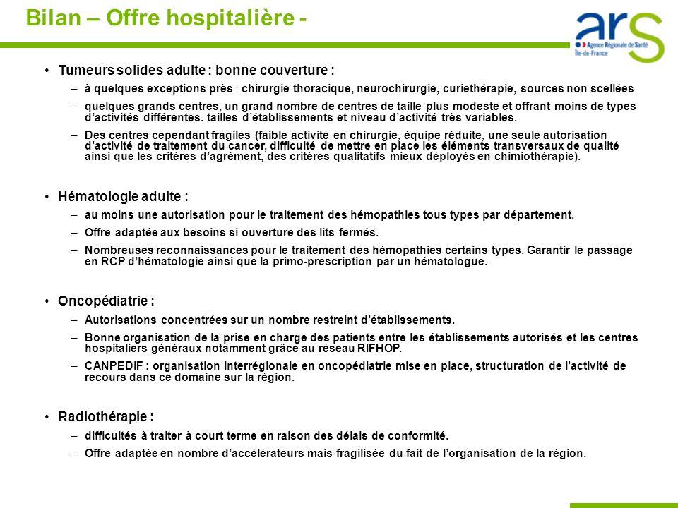 Bilan – Offre hospitalière -