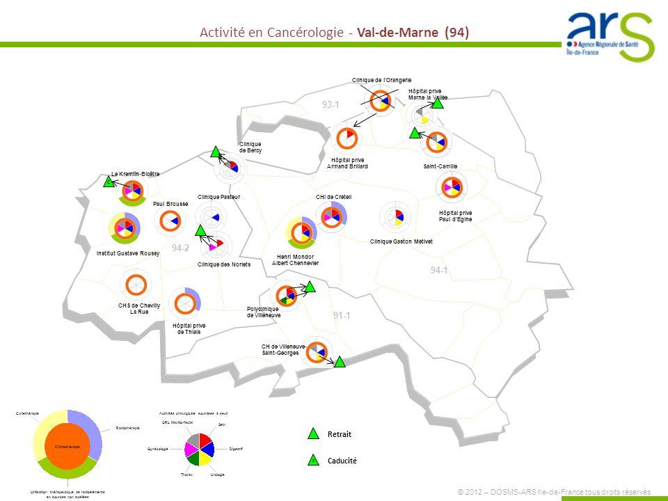 Activité en Cancérologie - Val-de-Marne (94)