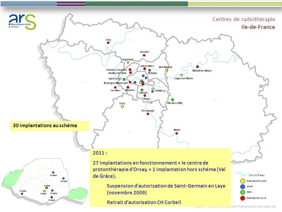 Centres de radiothérapie Ile-de-France