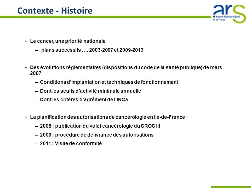 Contexte - Histoire Le cancer, une priorité nationale