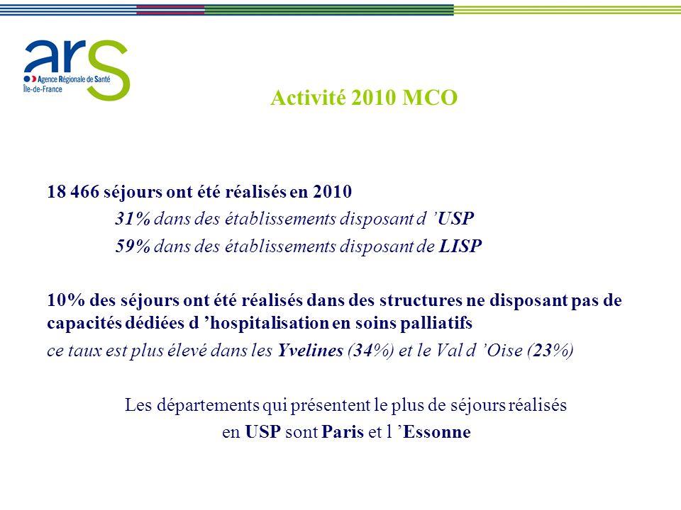 Activité 2010 MCO 18 466 séjours ont été réalisés en 2010