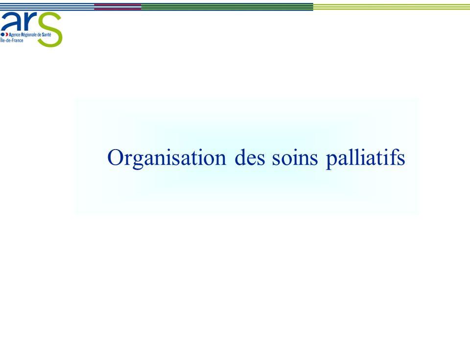 Organisation des soins palliatifs