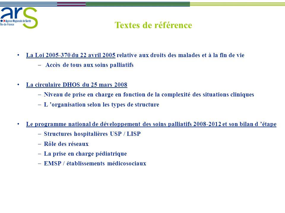 Textes de référence La Loi 2005-370 du 22 avril 2005 relative aux droits des malades et à la fin de vie.