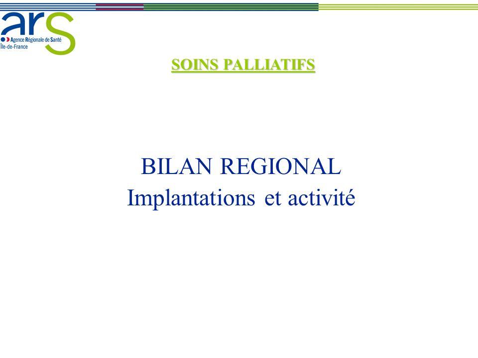 Implantations et activité