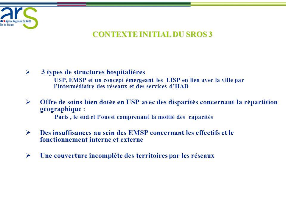 CONTEXTE INITIAL DU SROS 3