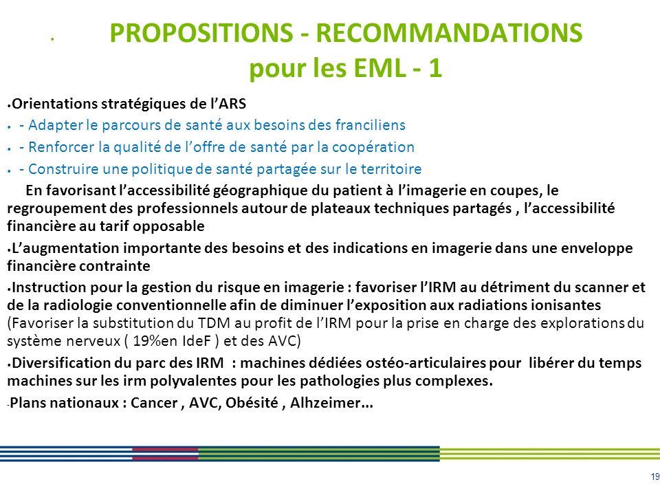 PROPOSITIONS - RECOMMANDATIONS pour les EML - 1