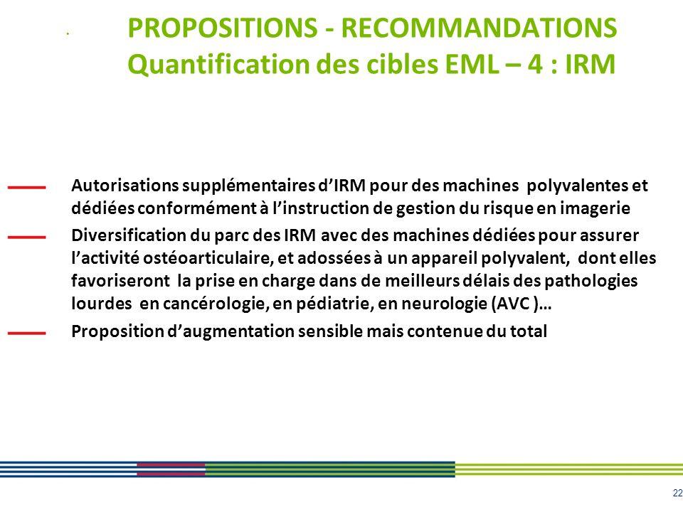 PROPOSITIONS - RECOMMANDATIONS Quantification des cibles EML – 4 : IRM