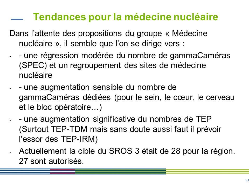 Tendances pour la médecine nucléaire