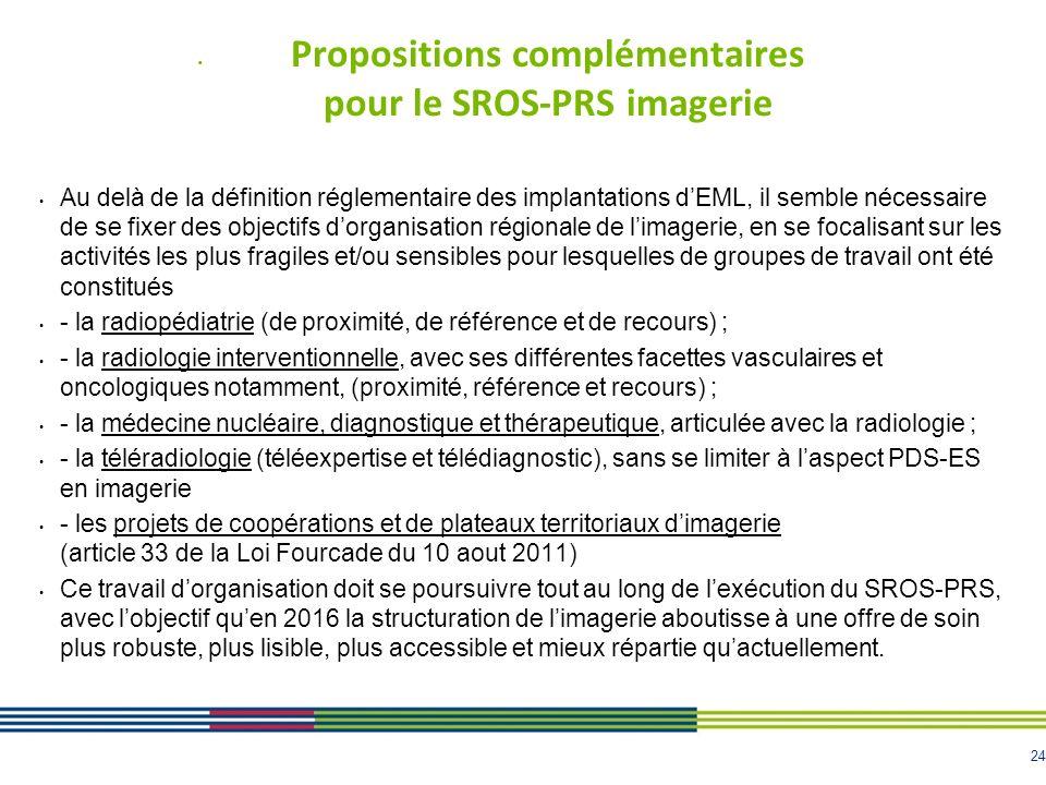 Propositions complémentaires pour le SROS-PRS imagerie