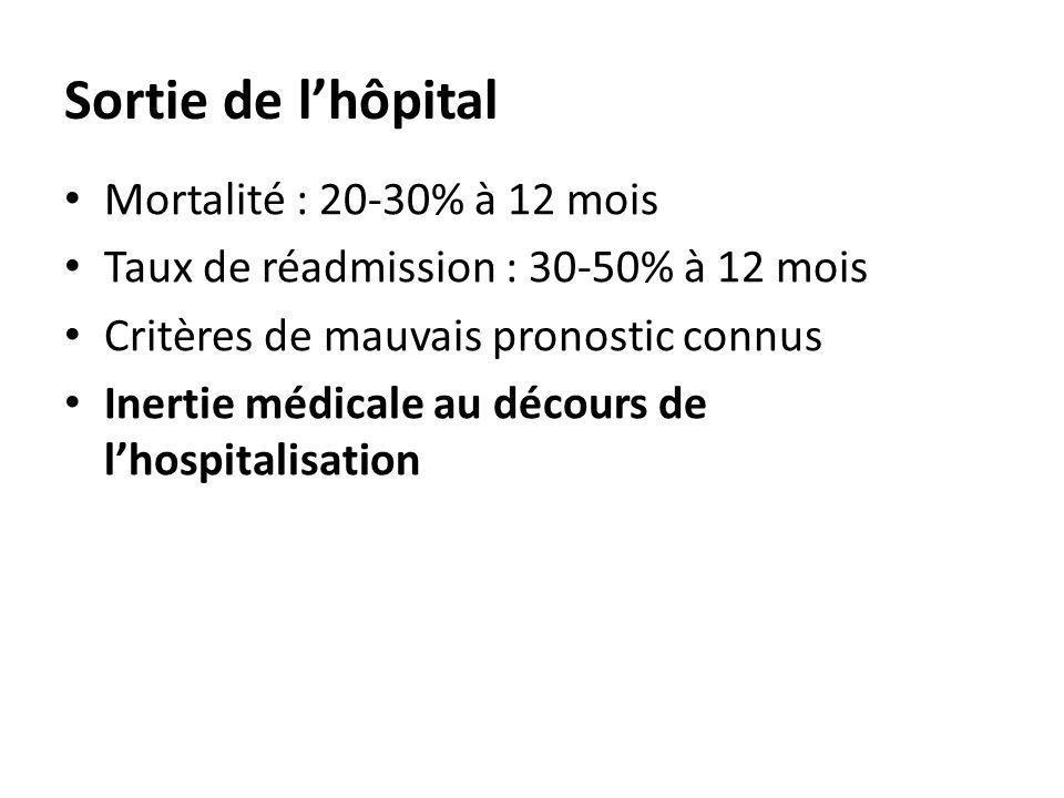 Sortie de l'hôpital Mortalité : 20-30% à 12 mois