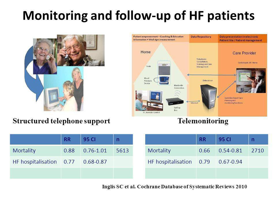 Monitoring and follow-up of HF patients