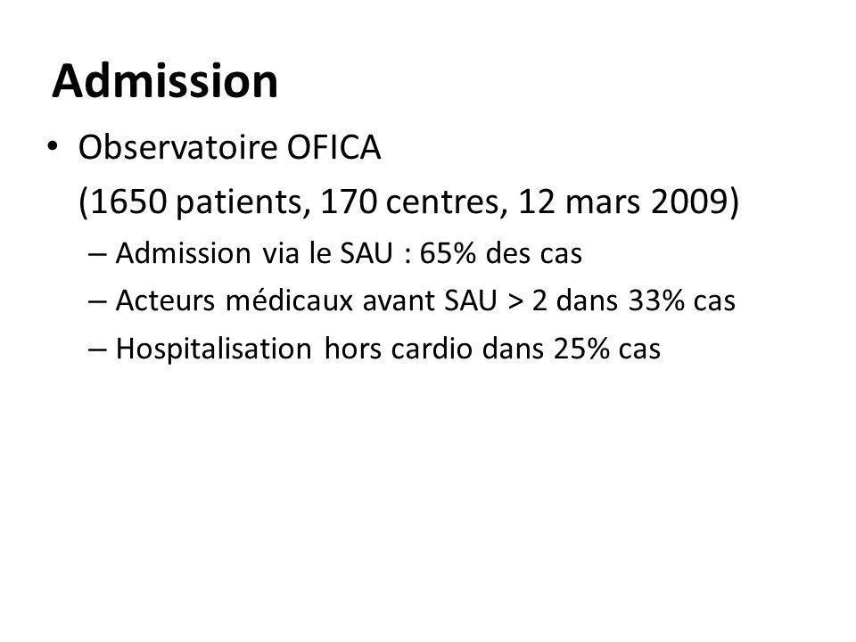 Admission Observatoire OFICA