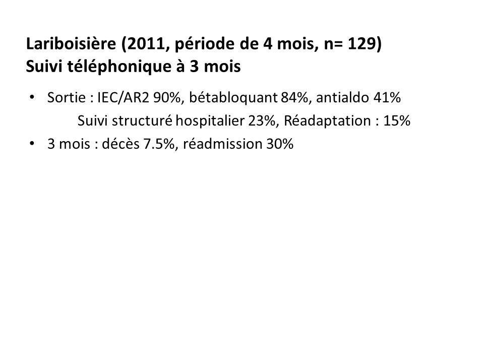 Lariboisière (2011, période de 4 mois, n= 129)