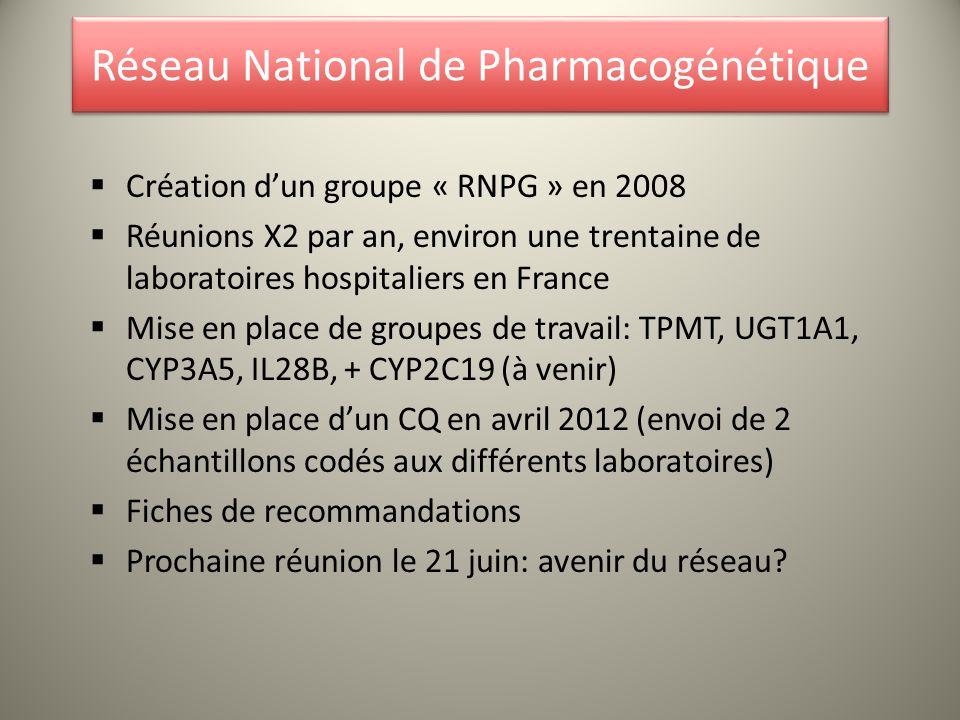 Réseau National de Pharmacogénétique