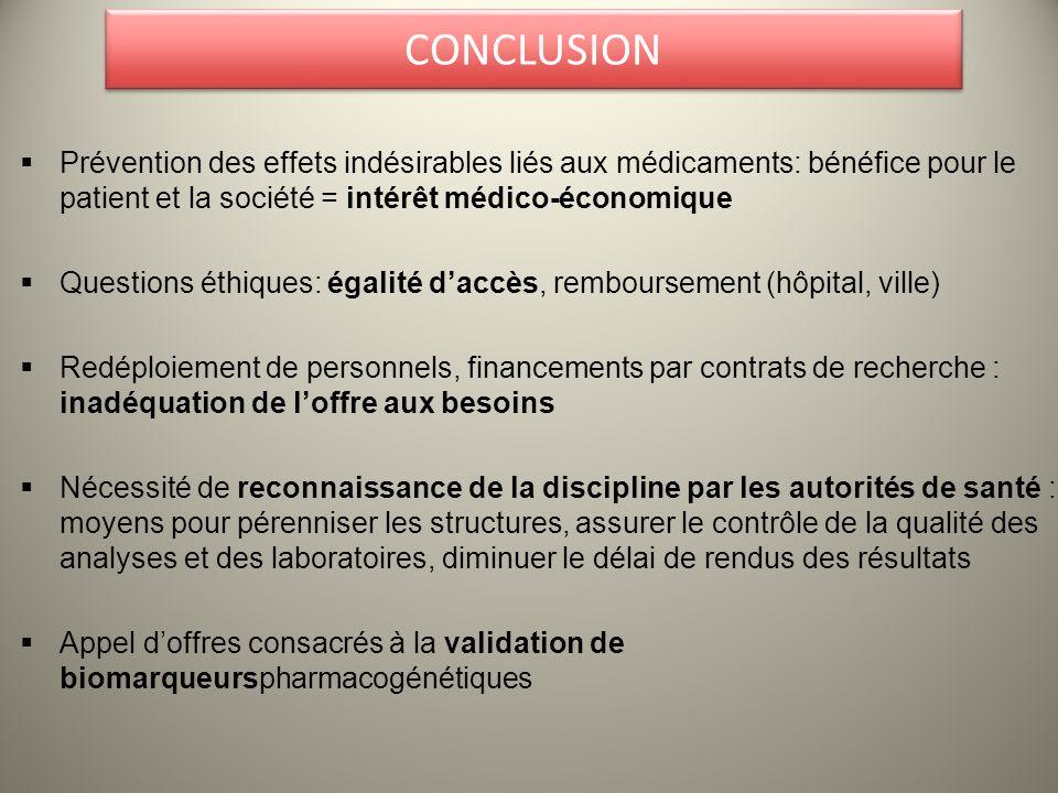 CONCLUSION Prévention des effets indésirables liés aux médicaments: bénéfice pour le patient et la société = intérêt médico-économique.
