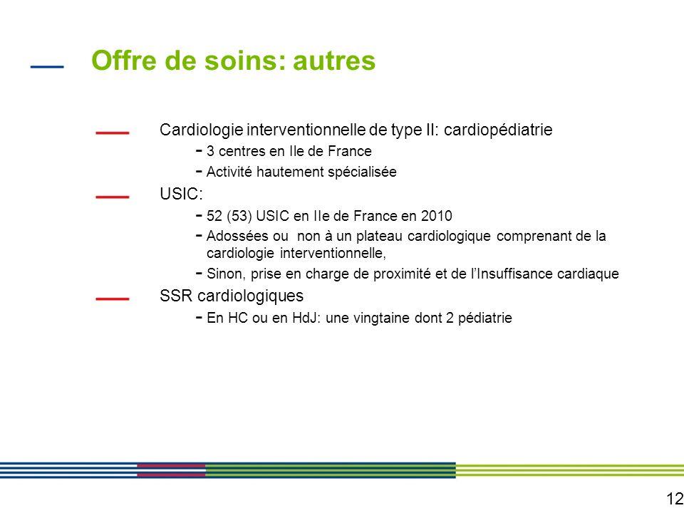 Offre de soins: autres Cardiologie interventionnelle de type II: cardiopédiatrie. 3 centres en Ile de France.