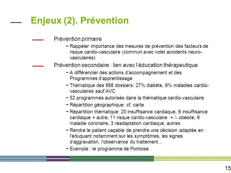 Enjeux (2). Prévention Prévention primaire