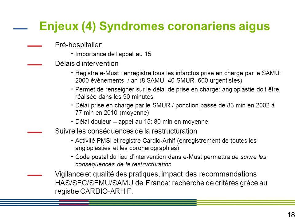 Enjeux (4) Syndromes coronariens aigus