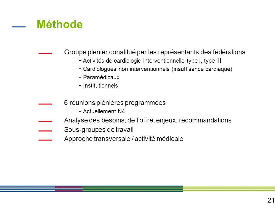 Méthode Groupe plénier constitué par les représentants des fédérations