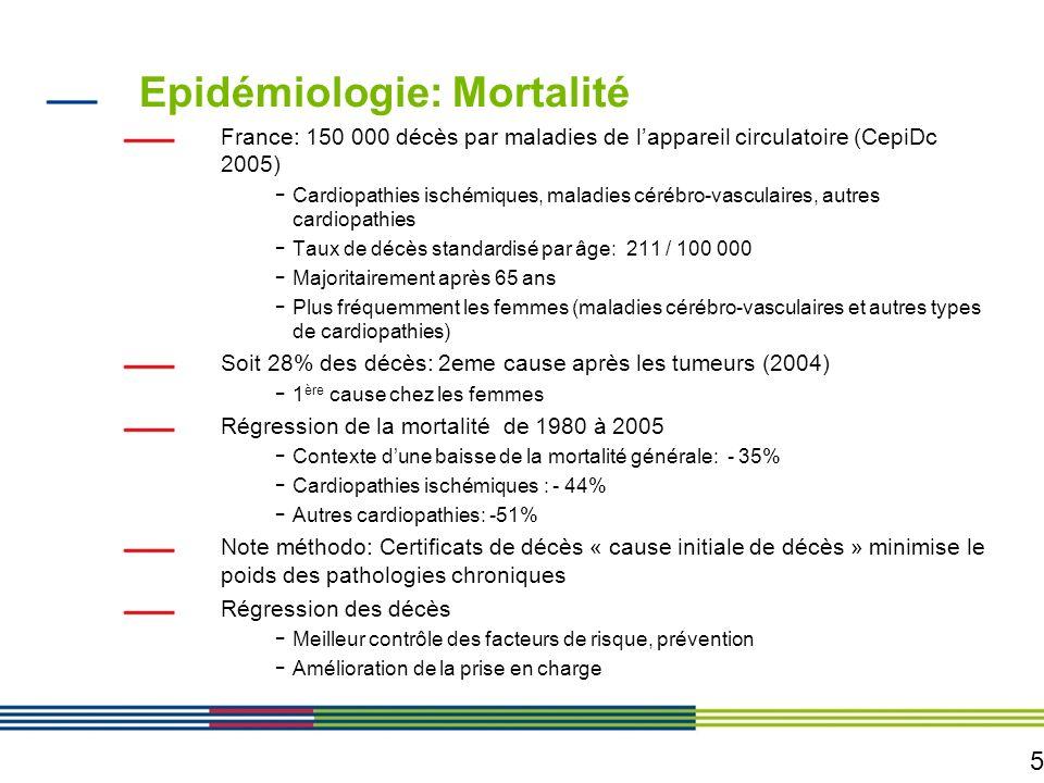 Epidémiologie: Mortalité