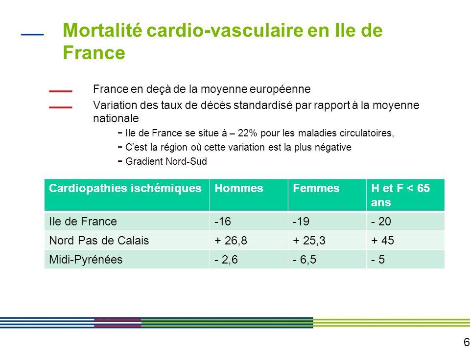Mortalité cardio-vasculaire en Ile de France