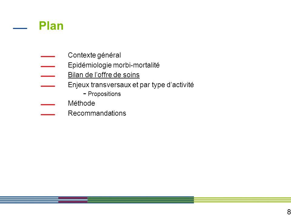 Plan Contexte général Epidémiologie morbi-mortalité