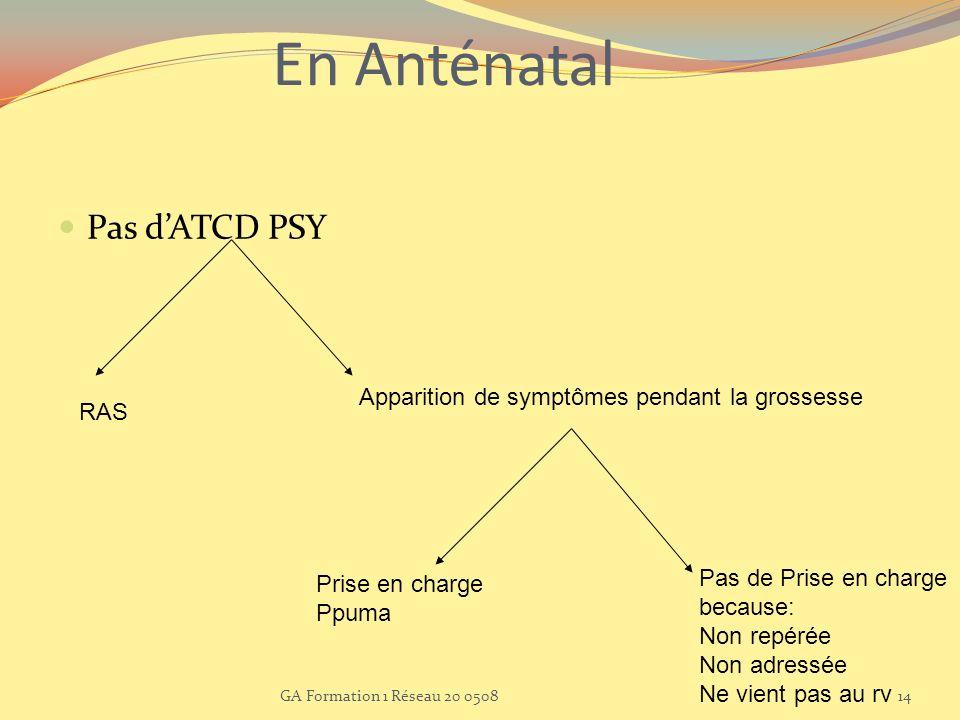En Anténatal Pas d'ATCD PSY