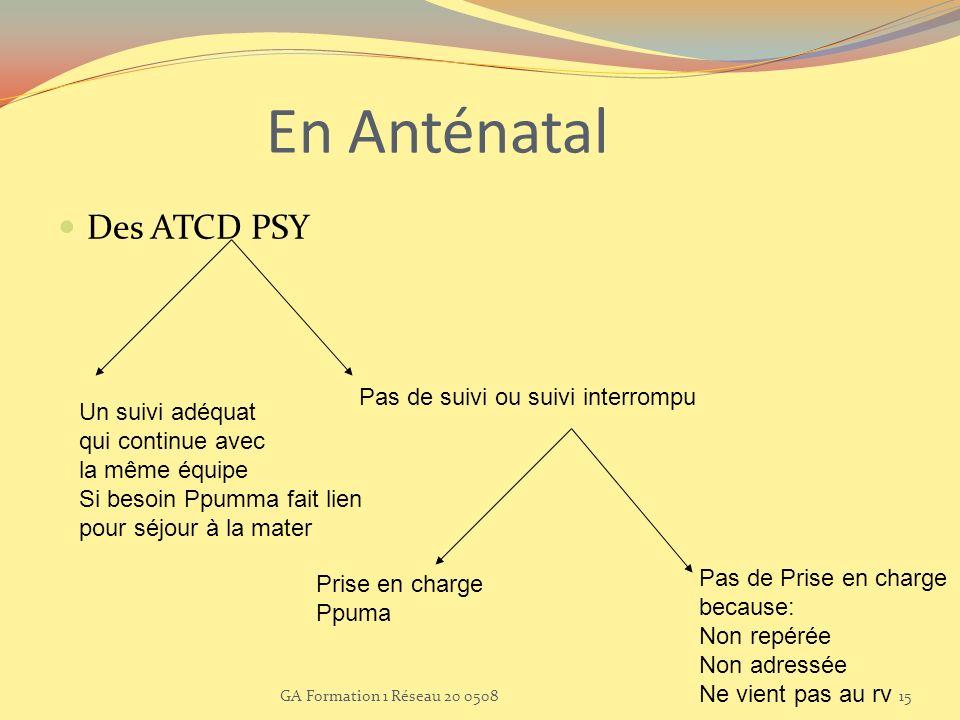 En Anténatal Des ATCD PSY Pas de suivi ou suivi interrompu
