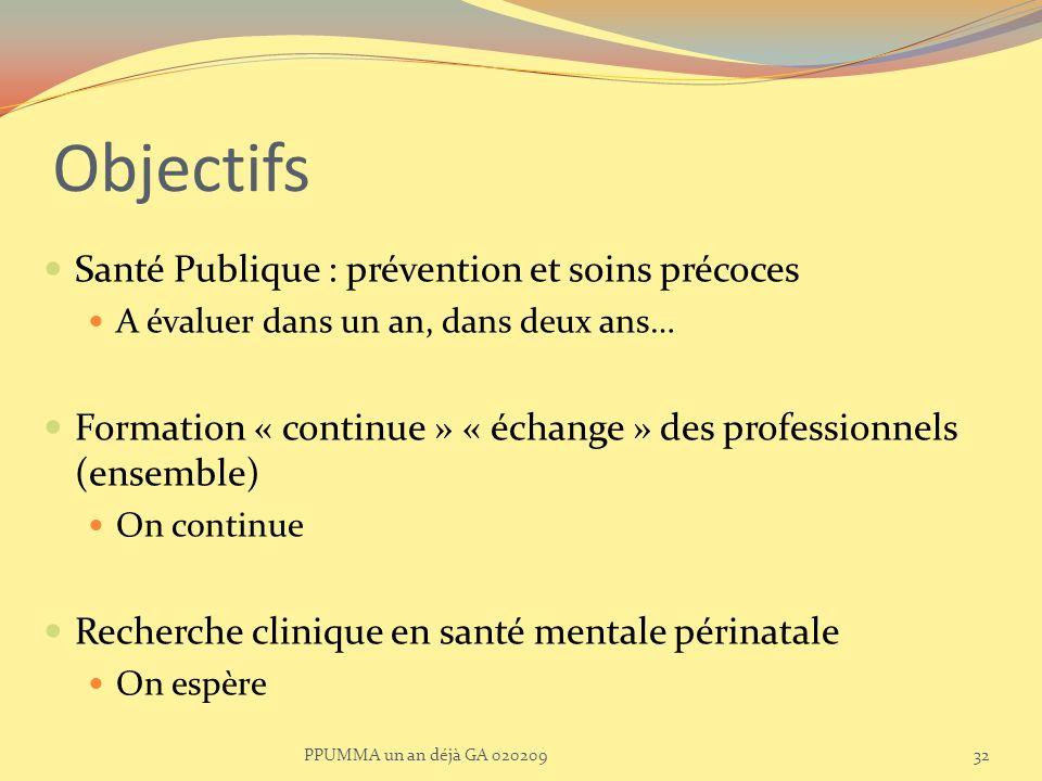 Objectifs Santé Publique : prévention et soins précoces