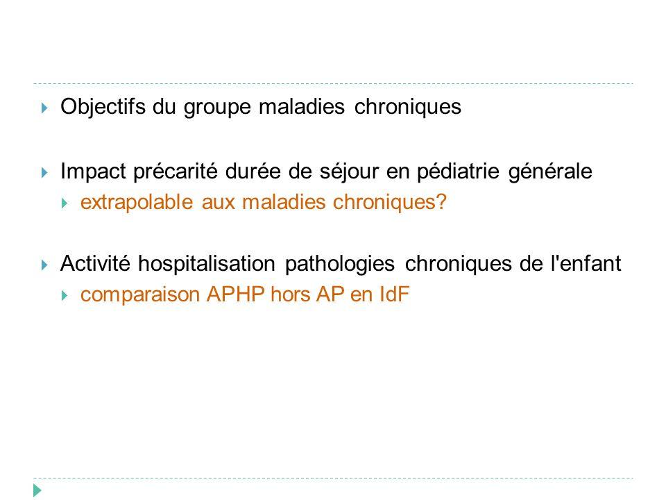 Objectifs du groupe maladies chroniques