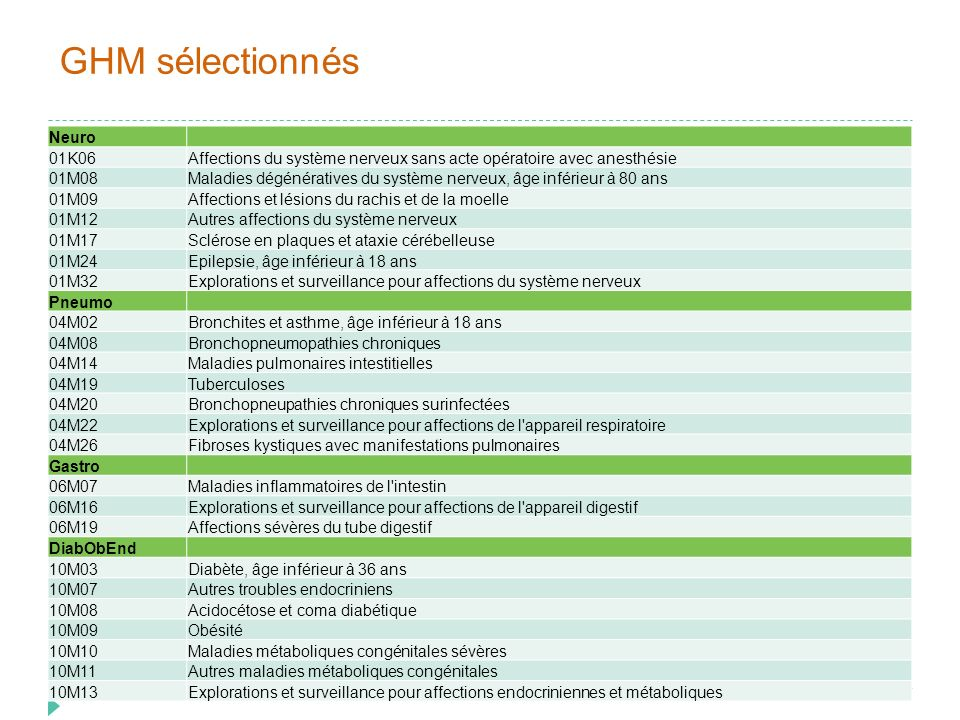 GHM sélectionnés Neuro 01K06