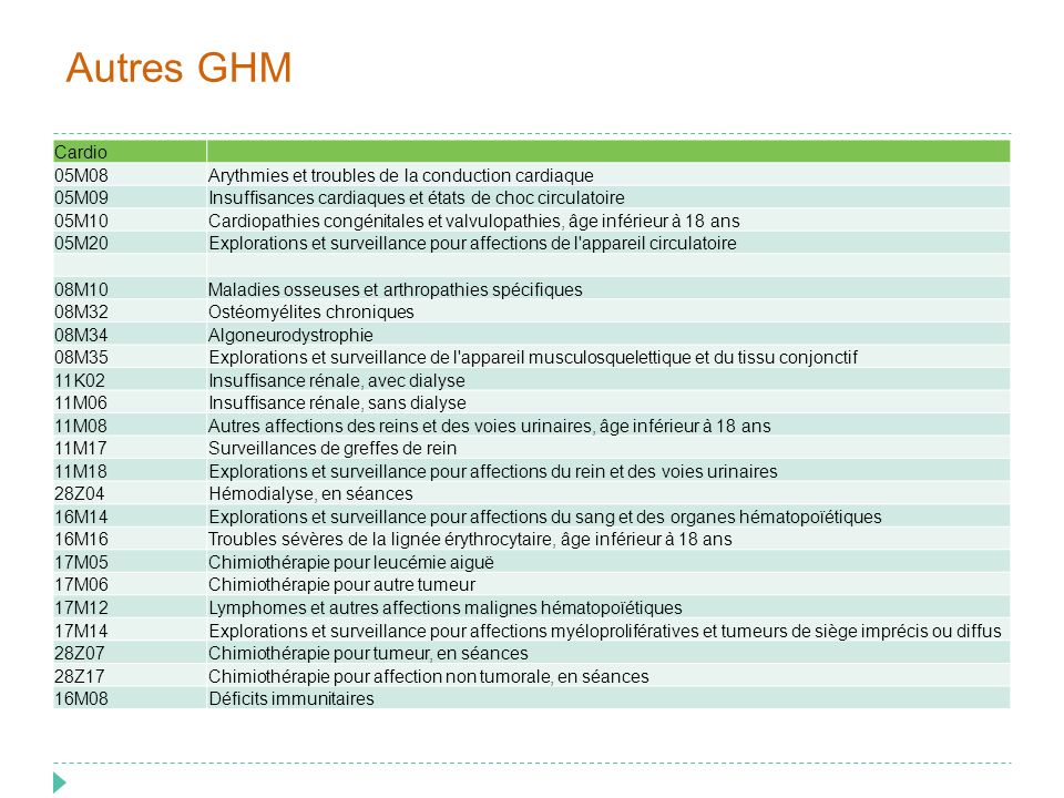 Autres GHM Cardio. 05M08. Arythmies et troubles de la conduction cardiaque. 05M09. Insuffisances cardiaques et états de choc circulatoire.