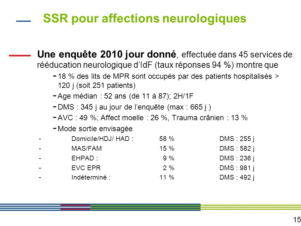 SSR pour affections neurologiques