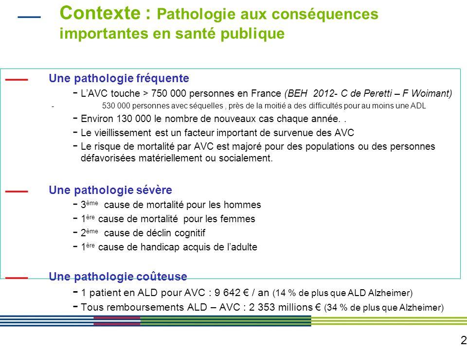 Contexte : Pathologie aux conséquences importantes en santé publique